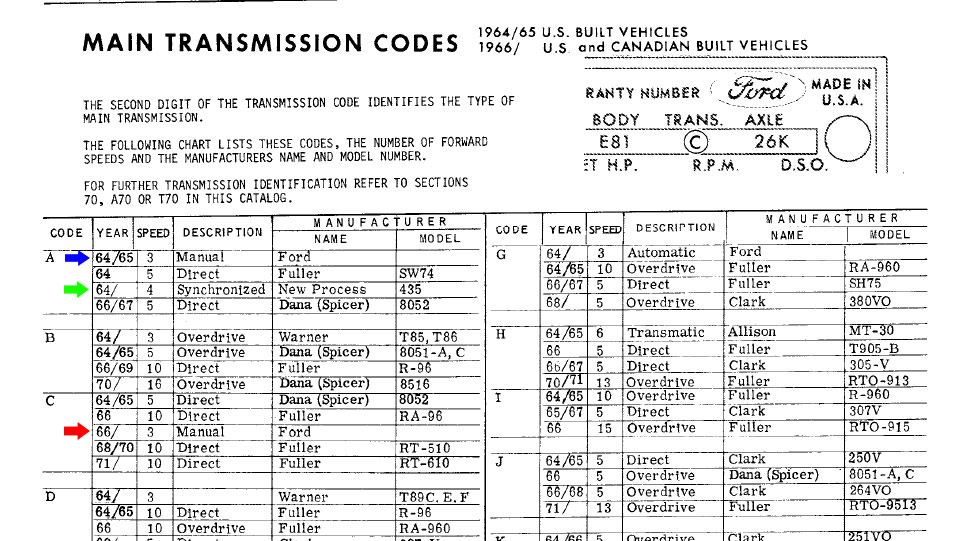 Decode Your '65-'66 Ford Truck VIN Tag - FORDification info - The
