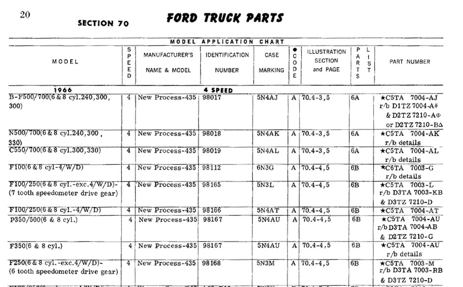 Decode Your \'65-\'66 Ford Truck VIN Tag - FORDification.info - The ...