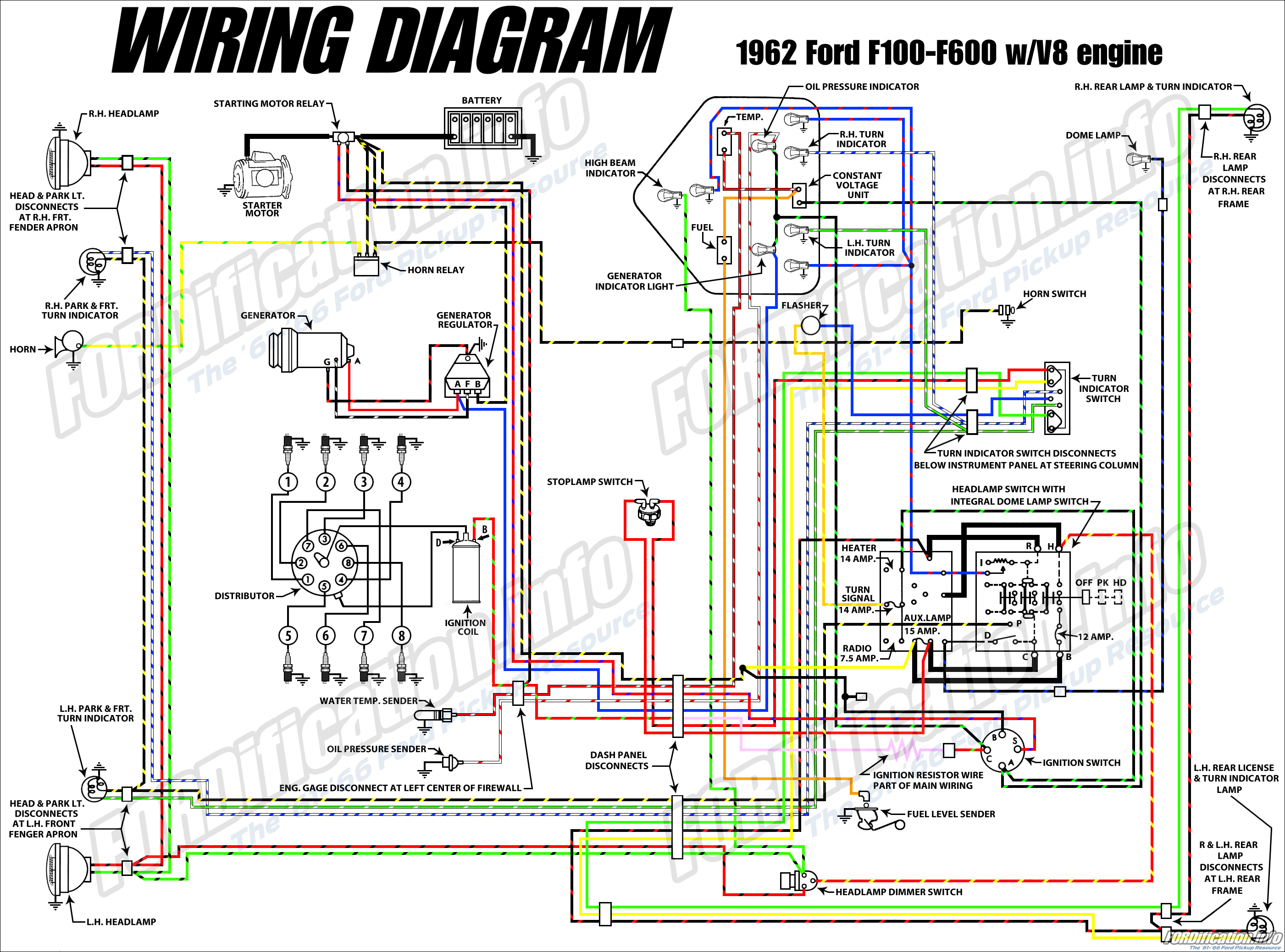 1962 ford truck wiring diagrams fordification info the 61 66 1962 wiring diagram f100 f600 v8 engines original grayscale version