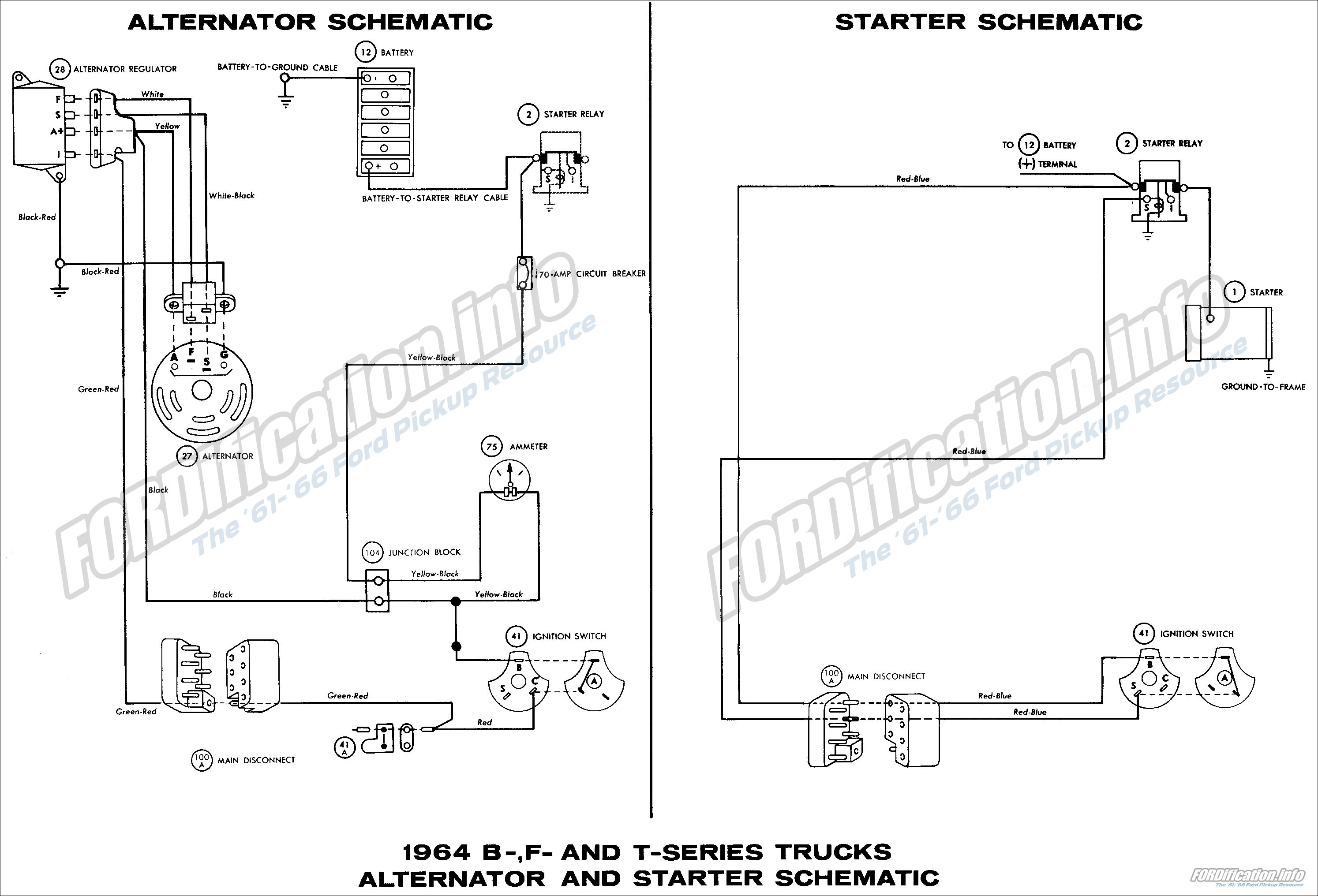 1964 ford truck wiring diagrams fordification info the \u002761 \u002766