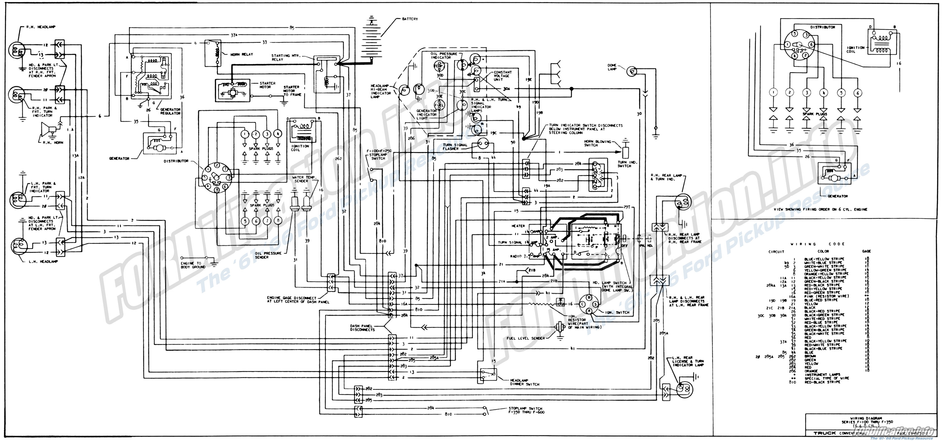 1964 F100 Wiring Diagram - Wiring Diagram K10 F Turn Signal Wiring Diagram on