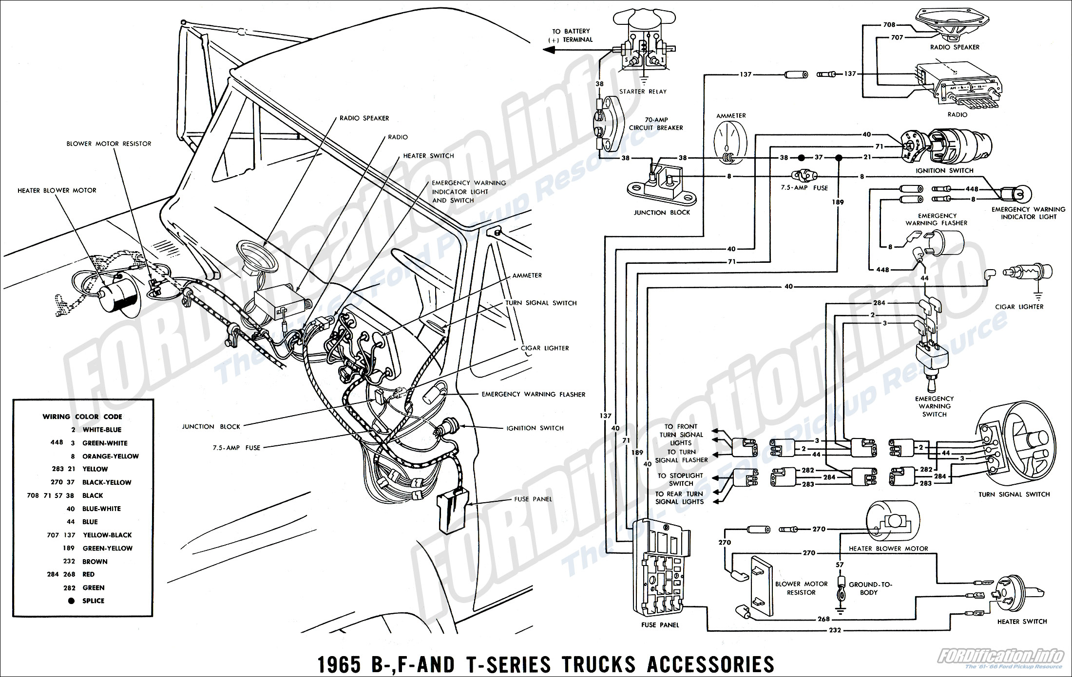 1965 ford truck wiring diagrams fordification info the '61 '66 1973 ford wiring diagram 1965 b , f and t series trucks accessories
