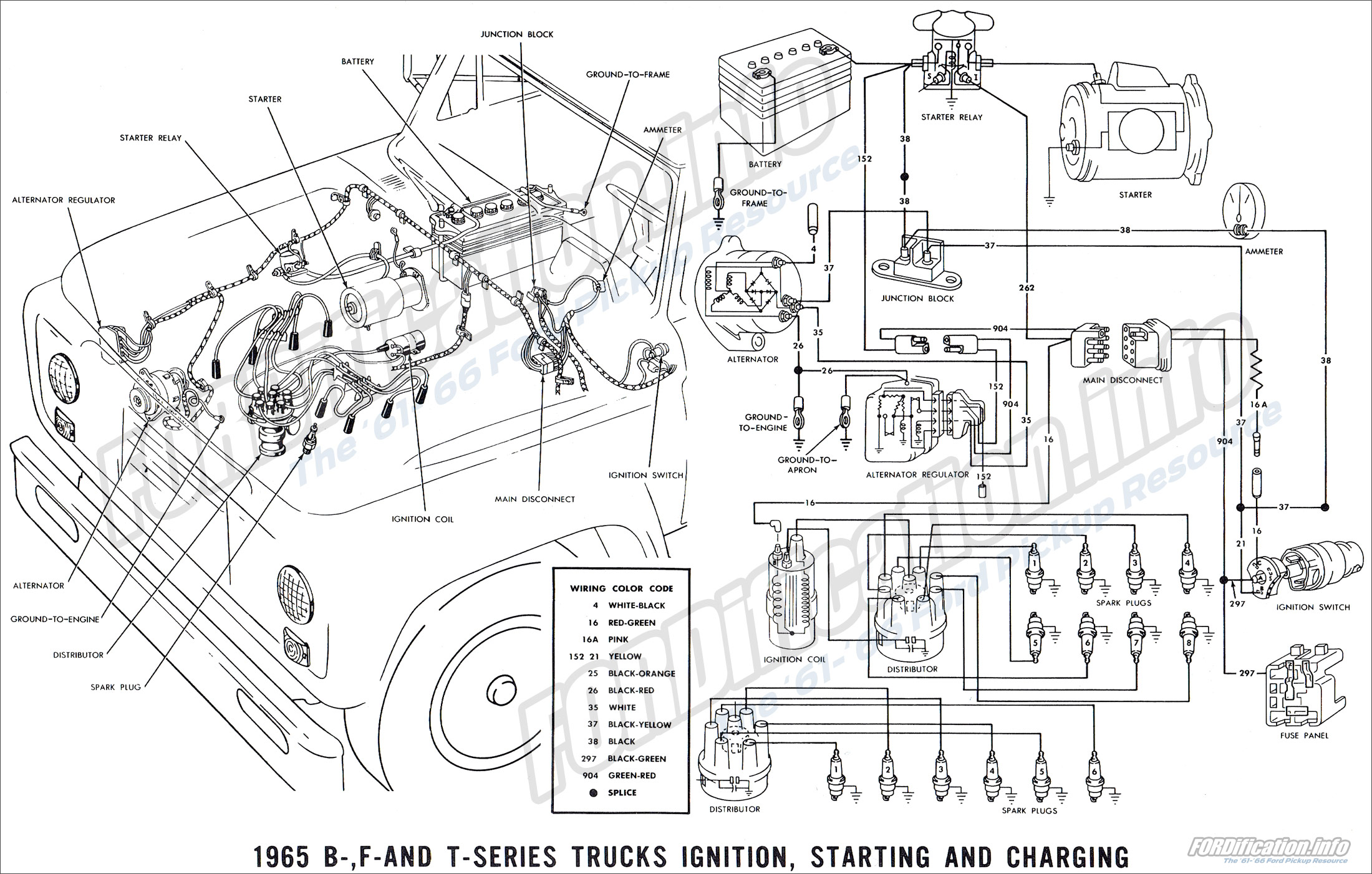 1975 f100 wiring diagrams 65 ford f100 wiring diagrams truck 1965 ford truck wiring diagrams - fordification.info - the ... #15