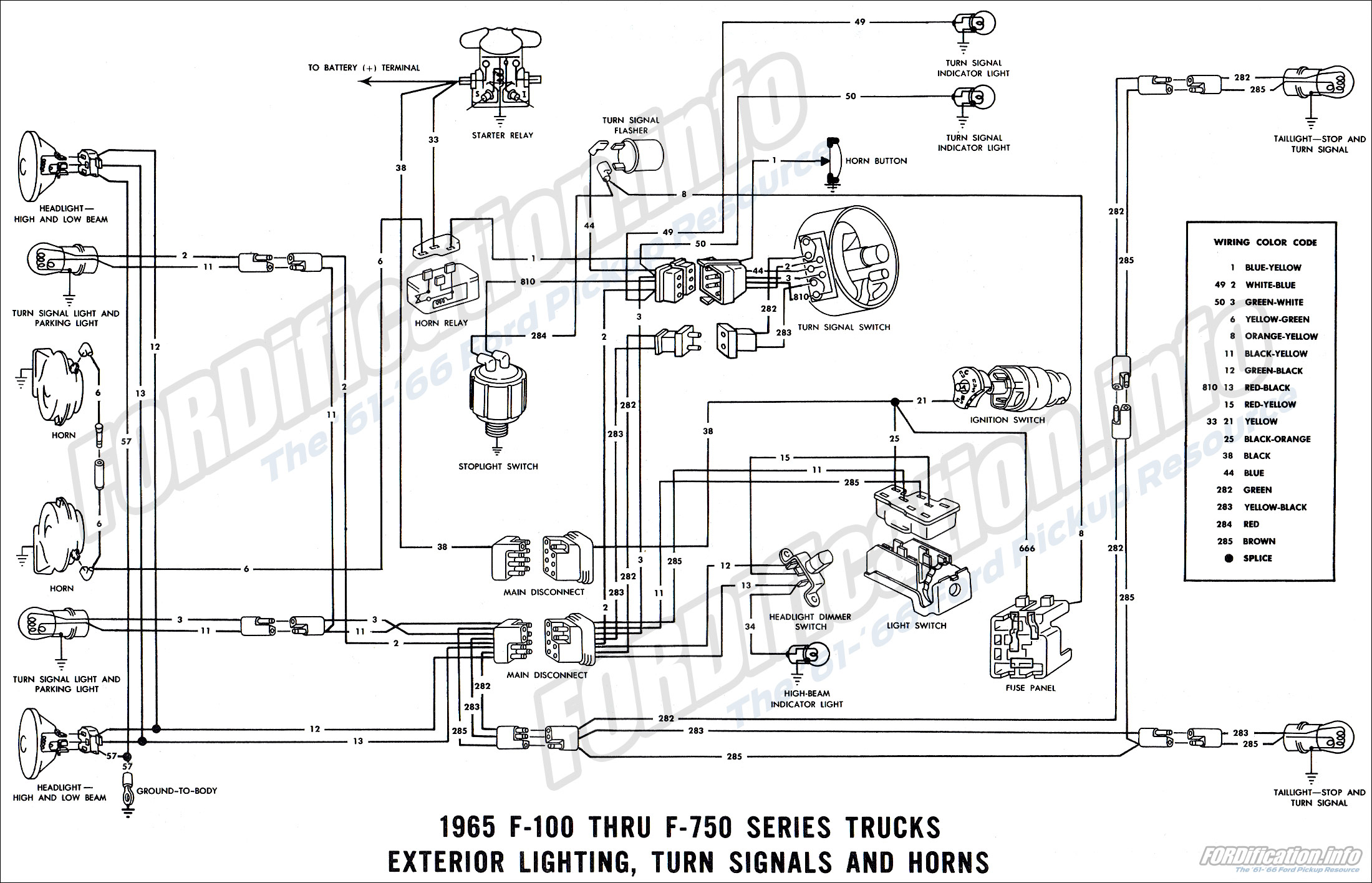 1965 ford truck wiring diagrams fordification info the '61 '66 1966 ford pick up wiring diagram 1965 f 100 thru f 750 series trucks exterior lighting, turn signals and horns