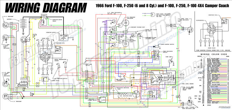 1966 ford truck wiring diagrams fordification info the 61 66 rh fordification info