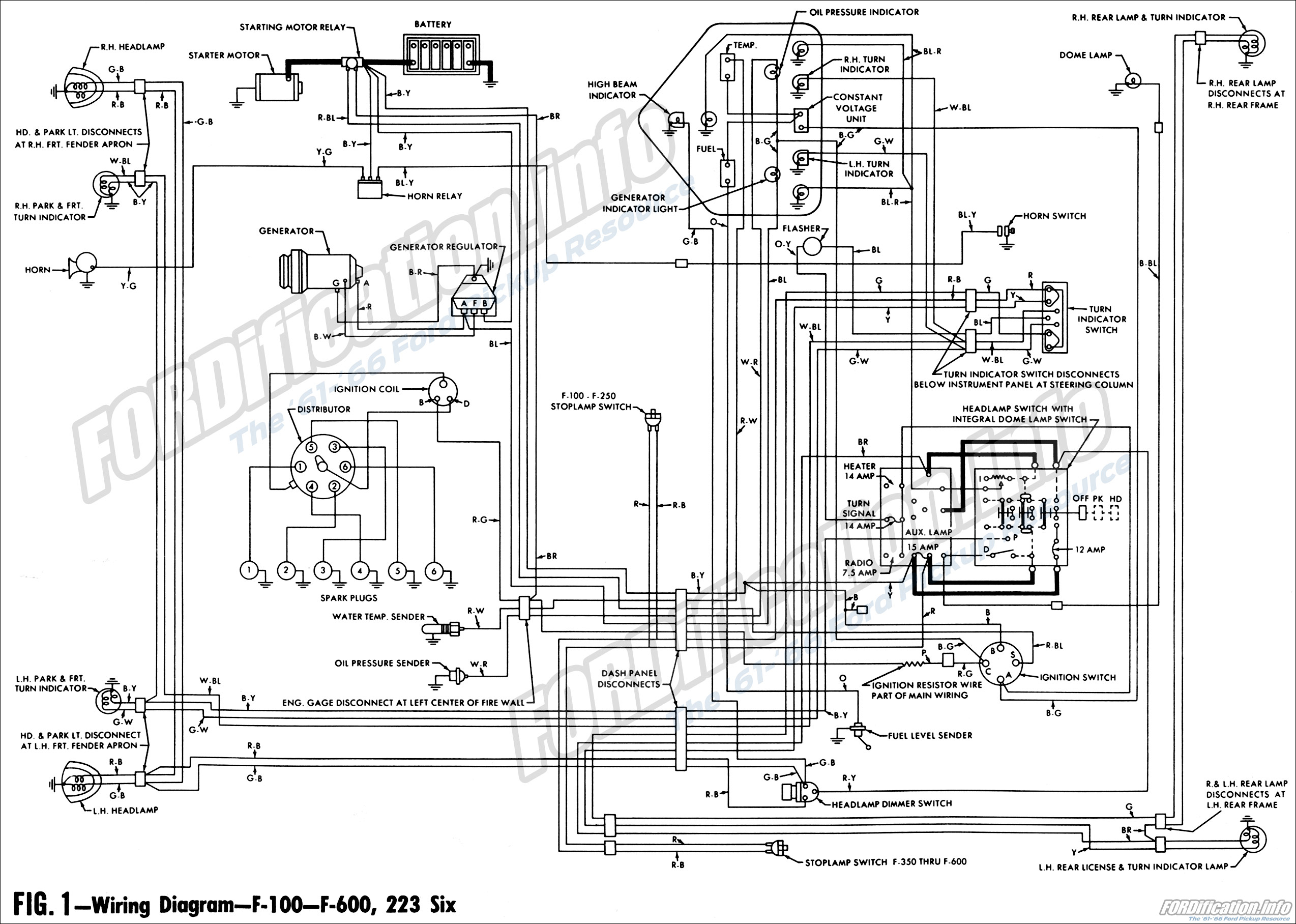 Wiring Diagram - 1961 F100 thru F600, ...