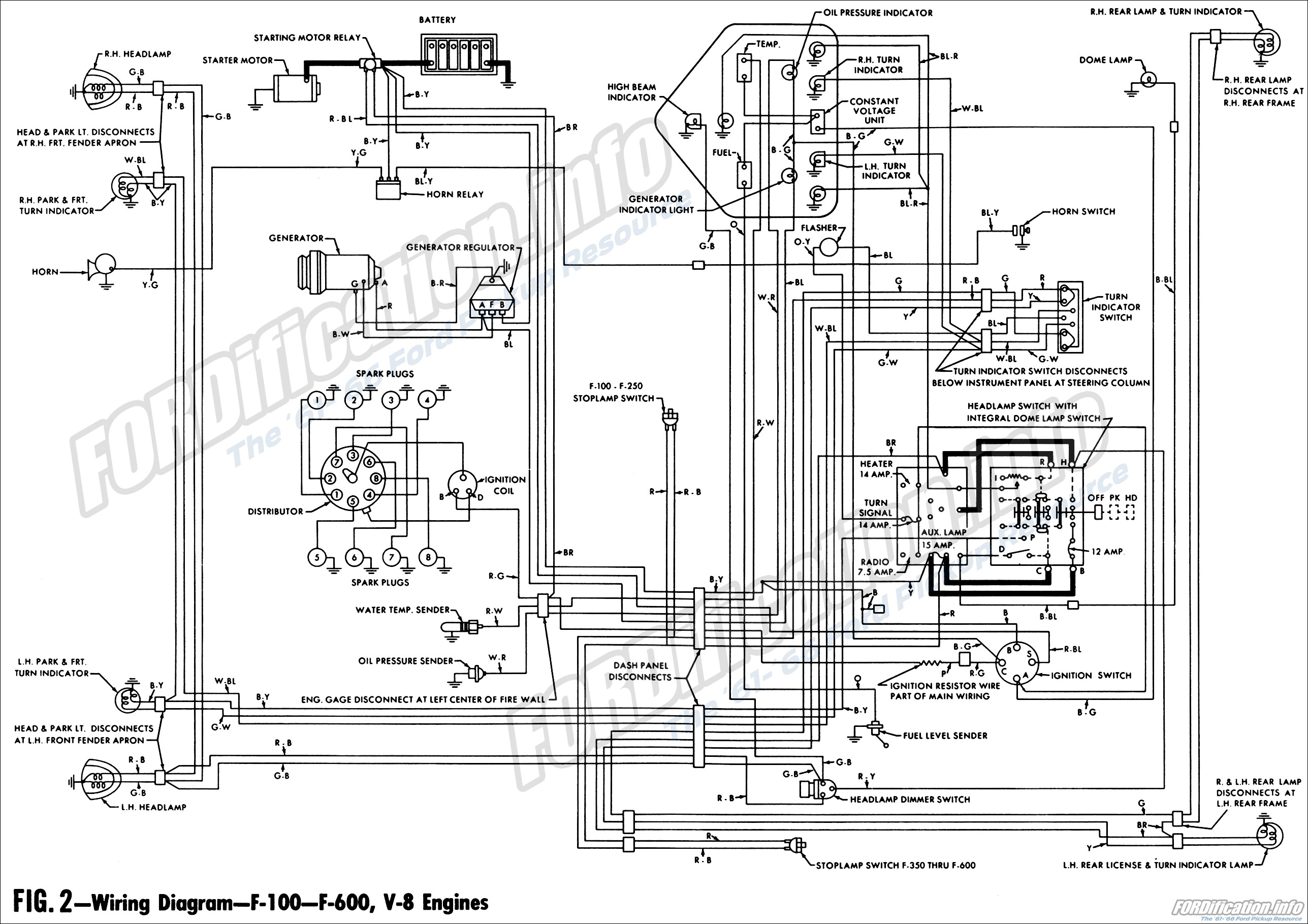 wiring diagram - 1961 f100 thru f600, v8 engines