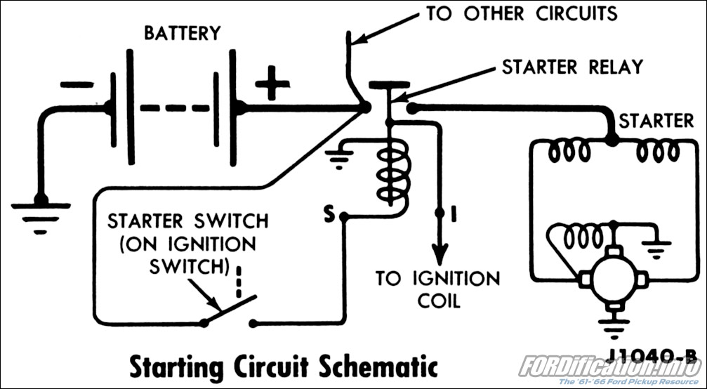 1961 ford thunderbird starter wiring diagram wiring diagrams image rh gmaili net