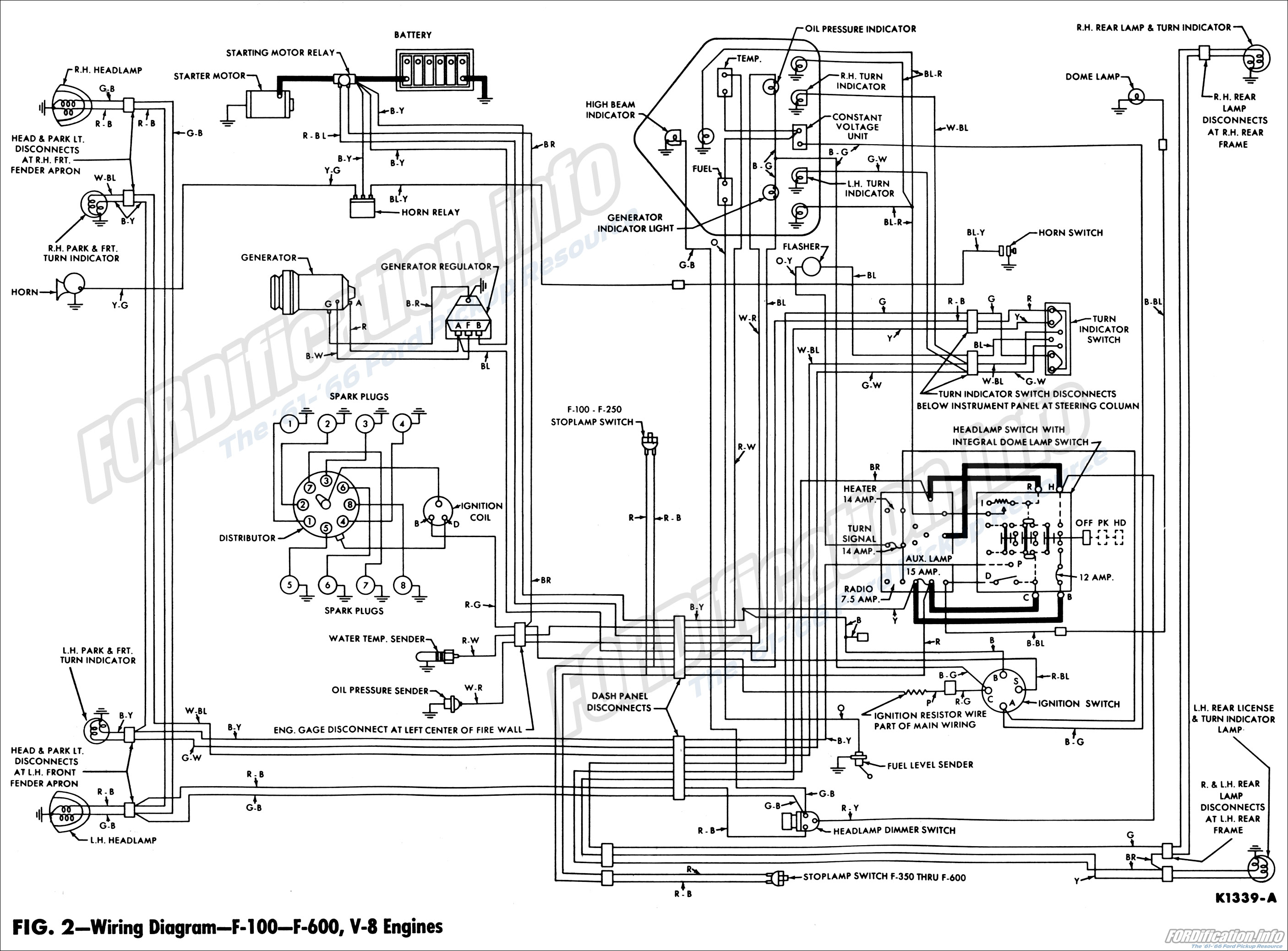 1962 wiring diagram - f100-f600,