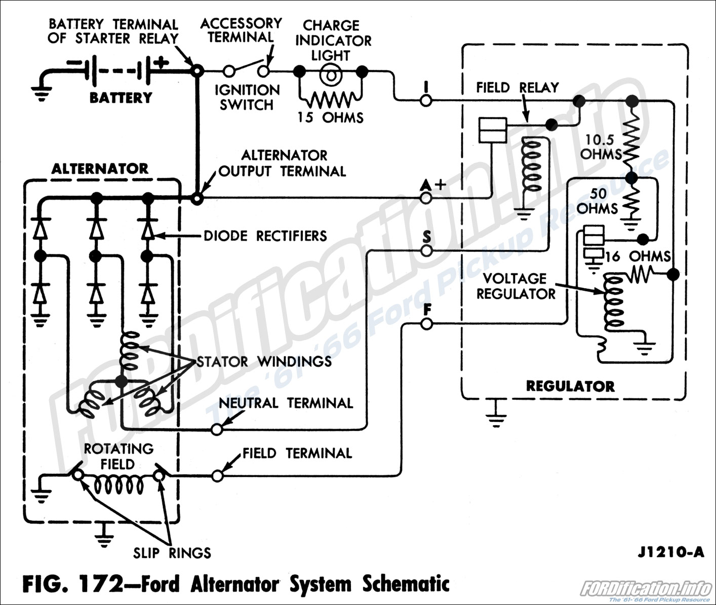 1963 Ford Truck Wiring Diagrams The 61 66 F250 Alternator Diagram System Schematic