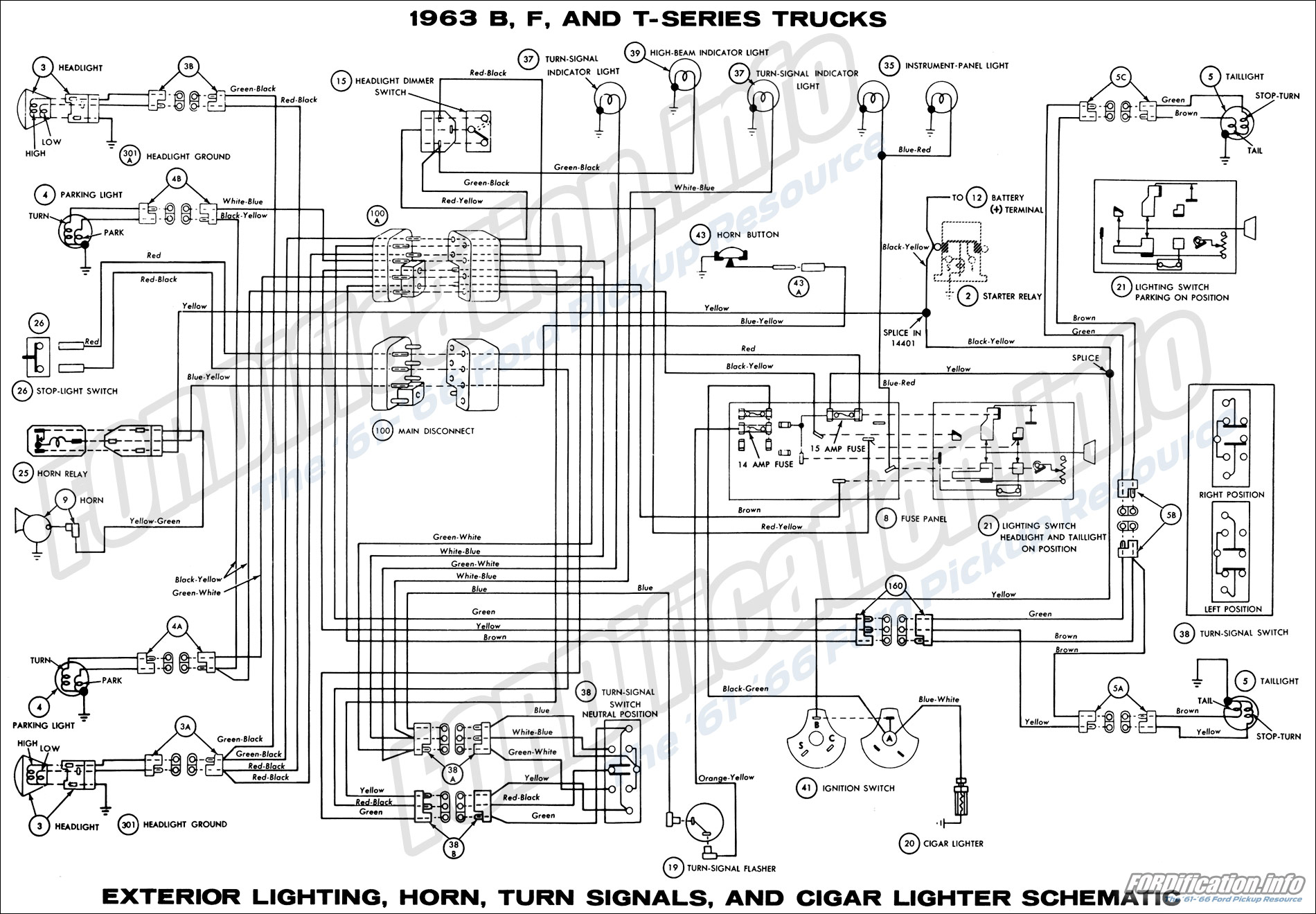 1963 Ford F100 Wiring Diagram Smart Diagrams 1962 Also 1964 On Truck Fordification Info The 61 66 Rh