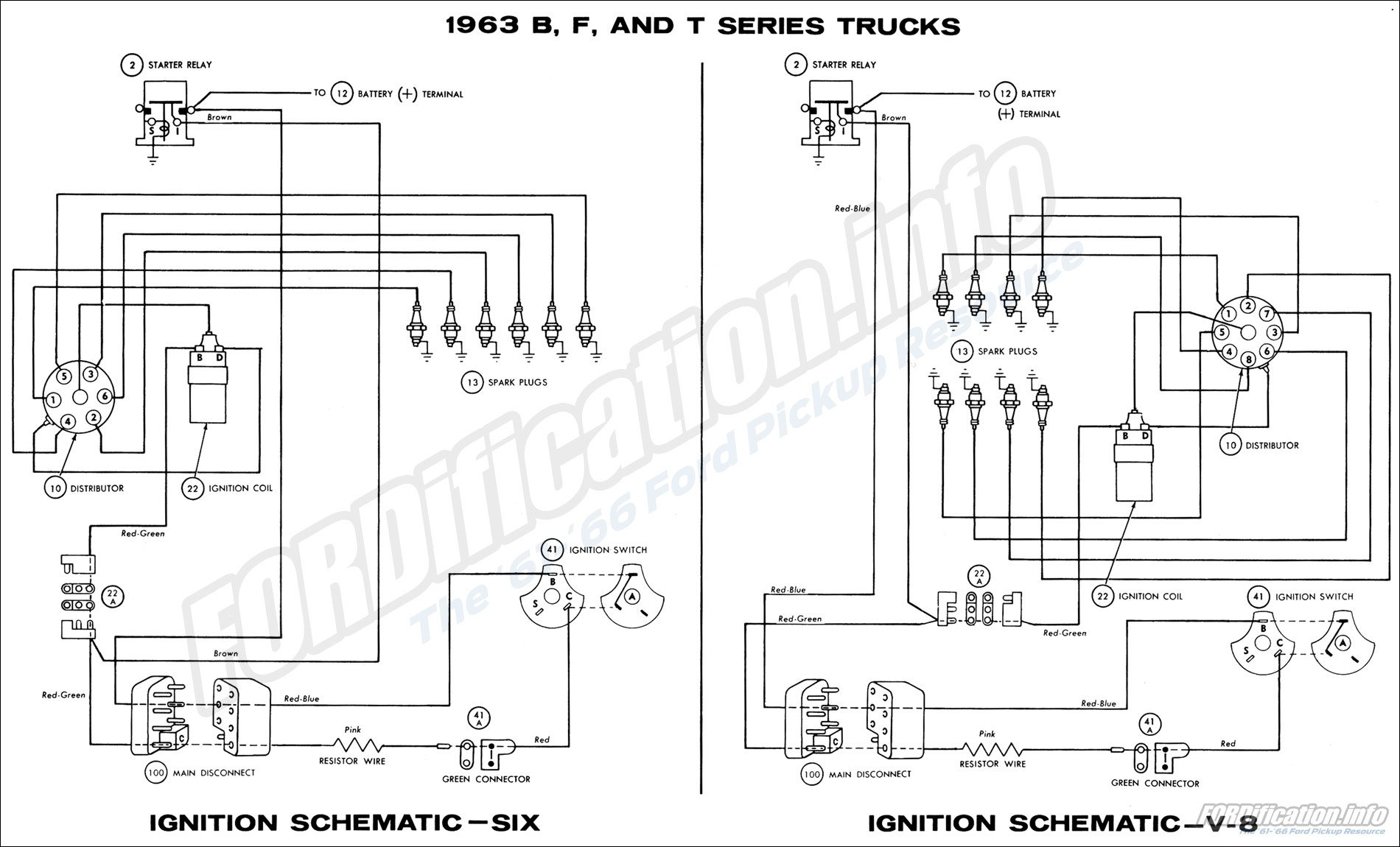 1963 ford truck wiring diagrams fordification info the '61 '66 ford ignition resistor wire 1963 b, f, and t series trucks ignition schematics six and v8