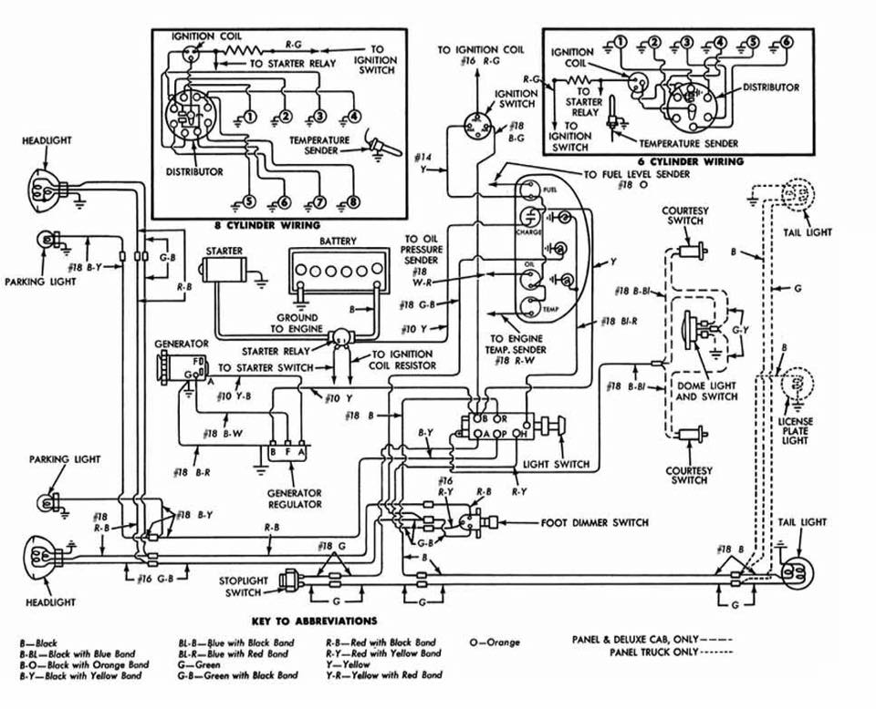 1965 ford truck wiring diagrams - fordification.info - the ... 65 ford f100 wiring diagrams truck #6