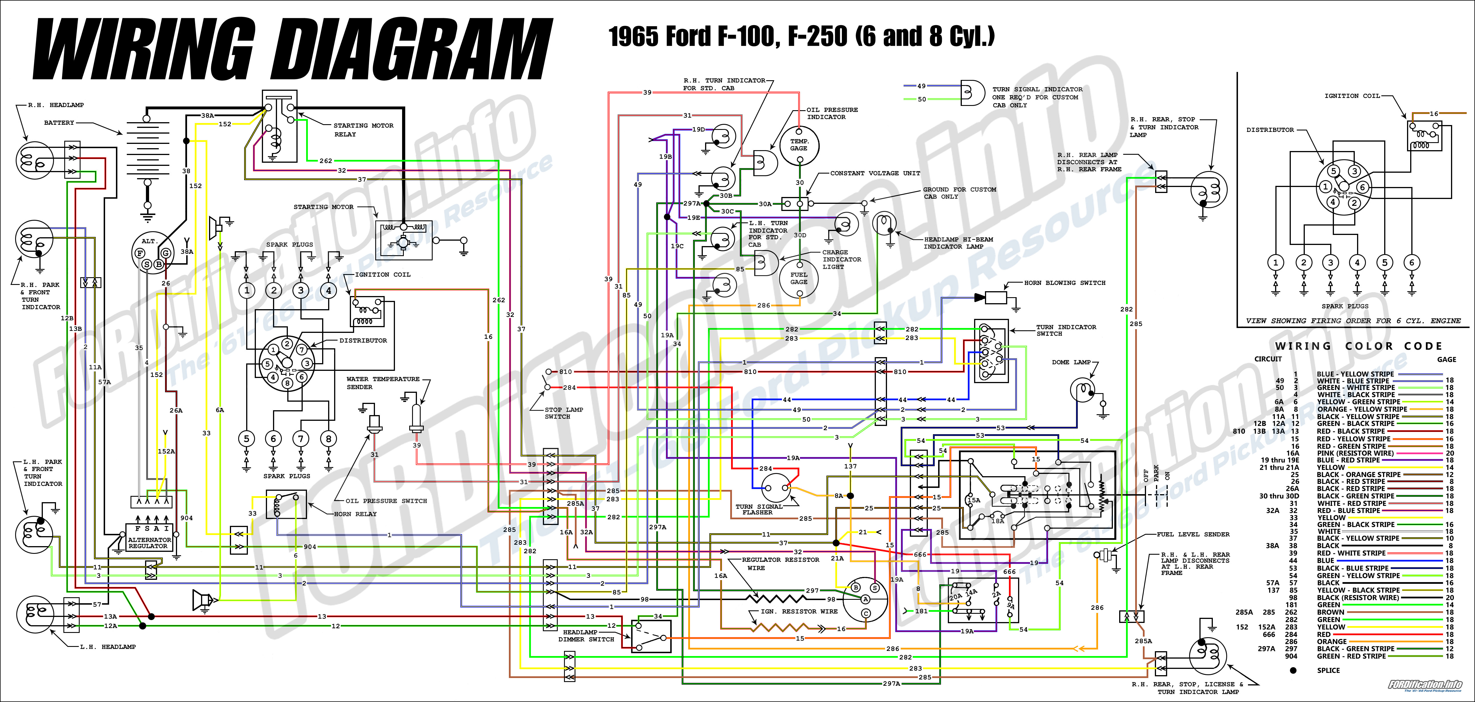 1965 ford truck wiring diagram wiring diagram for you • 1965 ford truck wiring diagrams fordification info the 61 66 rh fordification info 1965 ford truck ignition wiring diagram 1965 ford f100 wiring diagram
