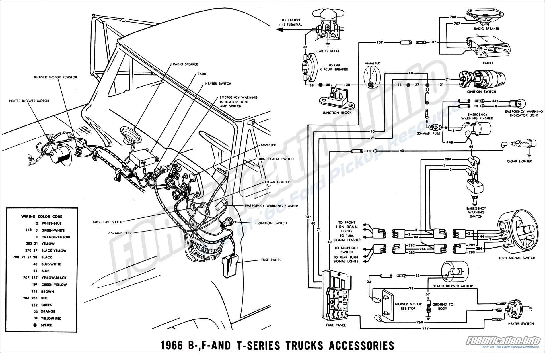 66accessories 1966 ford truck wiring diagrams fordification info the '61 '66 1966 ford f100 wiring diagram at gsmx.co