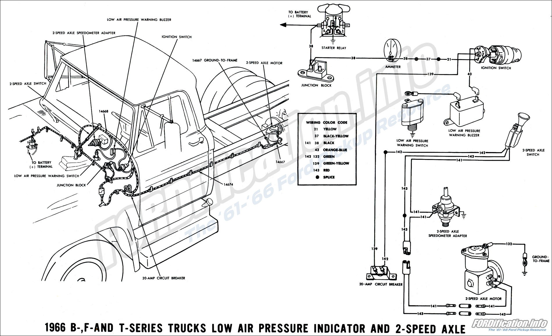 wiring diagrams for 1966 ford pick up v8 1966 ford truck wiring diagrams - fordification.info - the ...