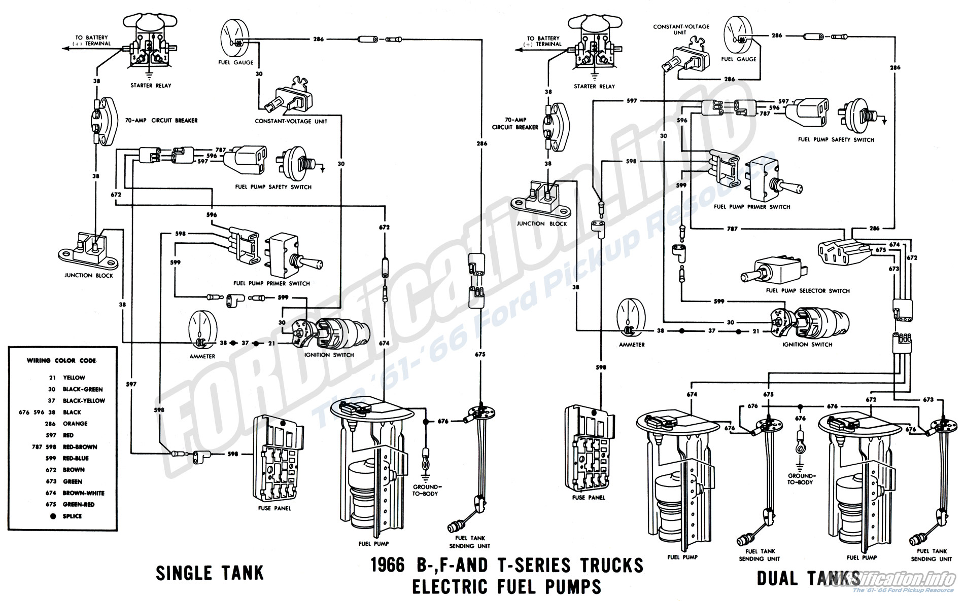 1959 ford f100 ignition wiring diagram