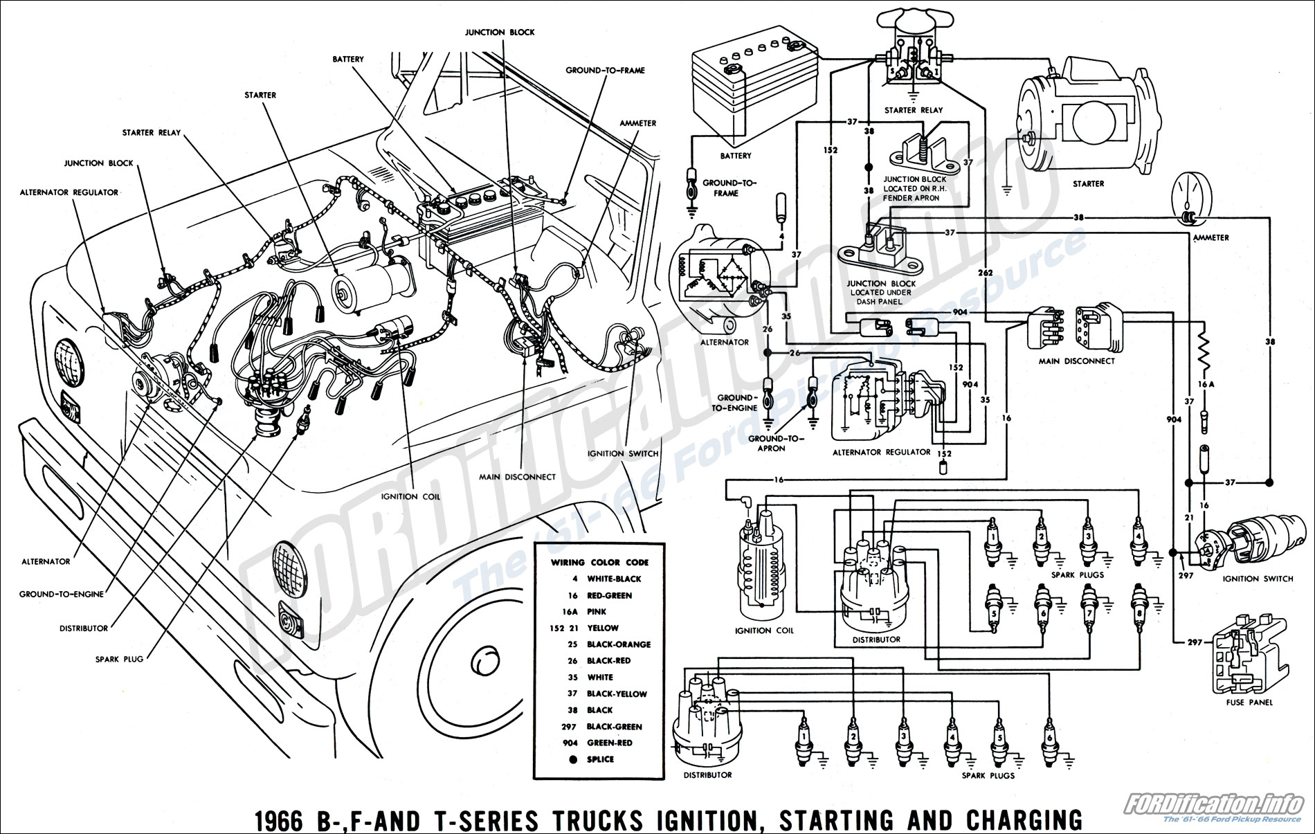 1966 ford truck wiring diagrams fordification info the '61 '66 ford truck radio wiring diagram 1966 b , f and t series ignition, starting and charging