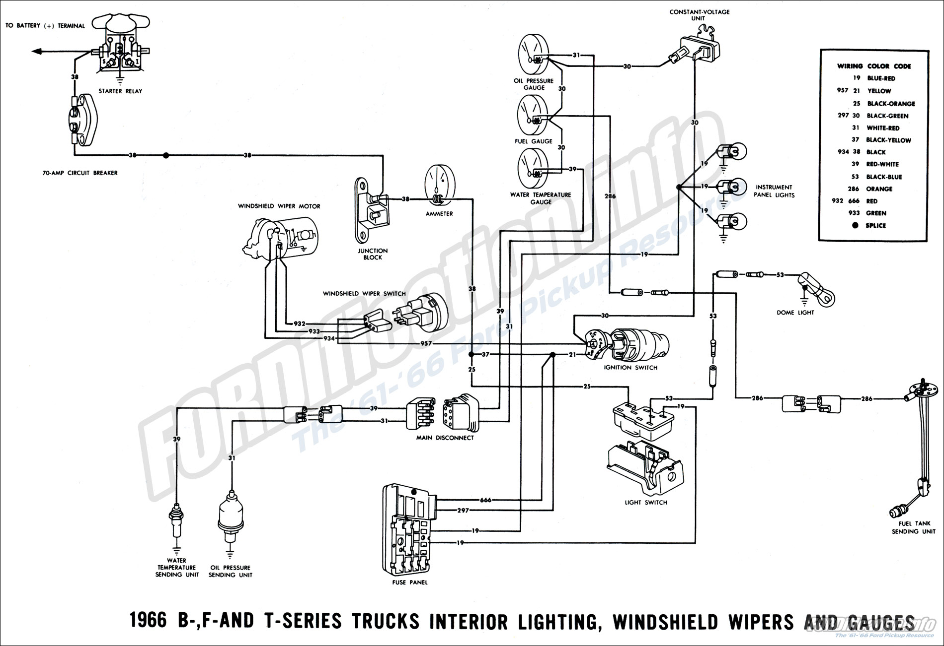 wiring diagram for 1971 ford f100 wiring diagram for 66 ford f100 1966 ford truck wiring diagrams - fordification.info - the ... #8
