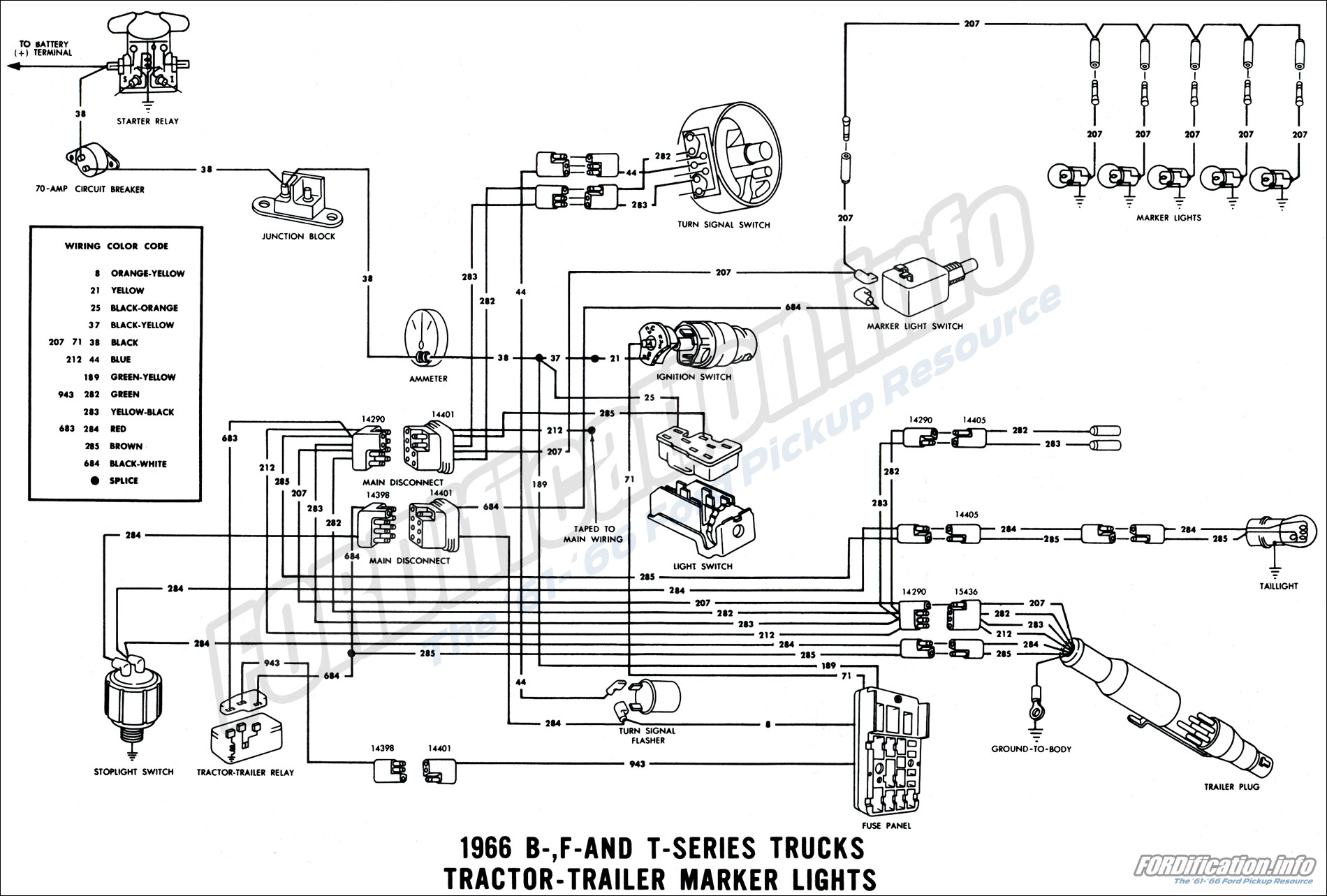 [GJFJ_338]  1966 Ford Truck Wiring Diagrams - FORDification.info - The '61-'66 Ford  Pickup Resource | 1966 Ford F250 Wiring Diagram |  | FORDification.info