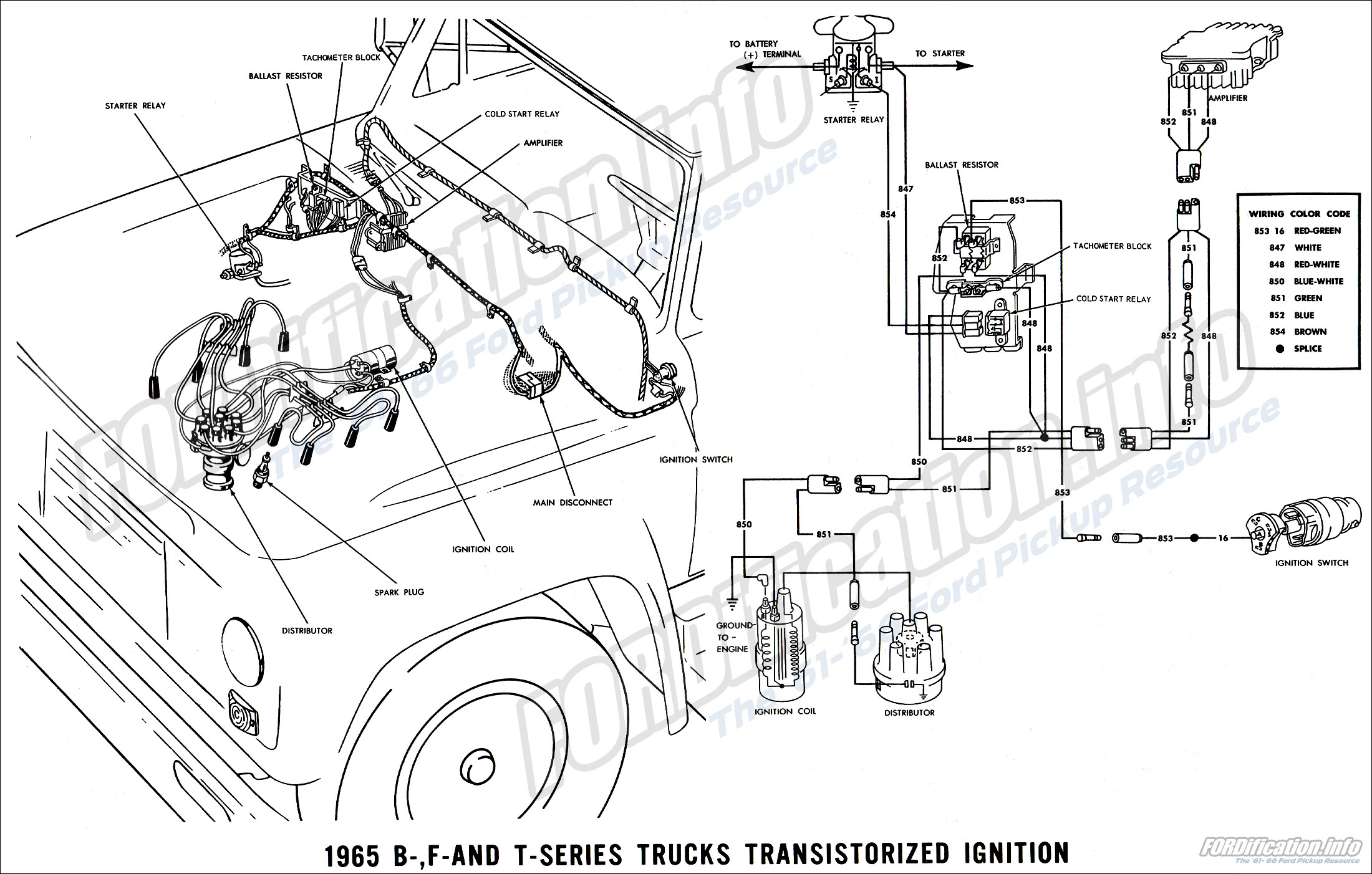 Ford Truck Coil Wiring Diagram 1965 Detailed Diagrams Rh Standrewsthorntonheath Co Uk To Msd