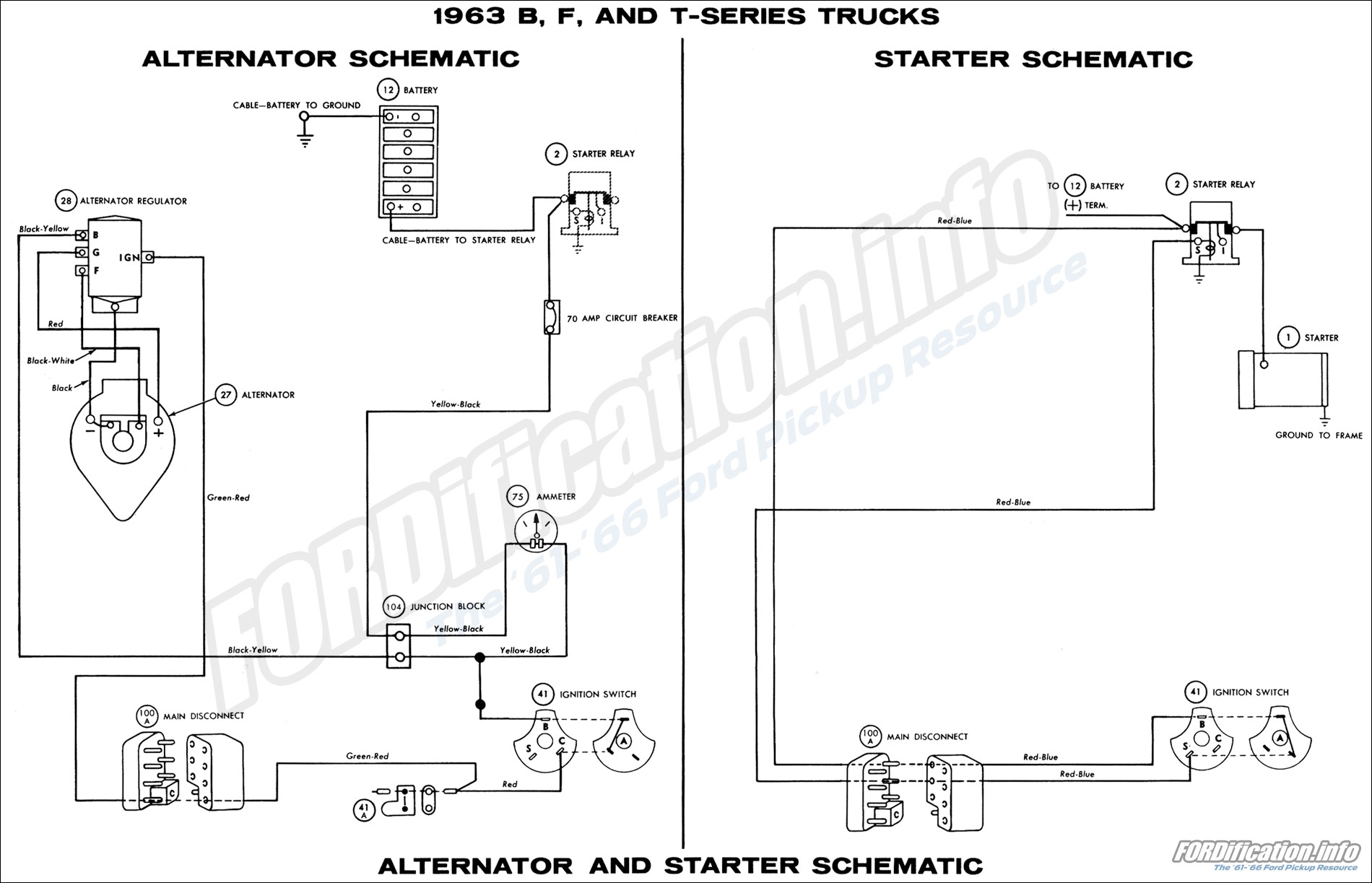 1985 Ford Alternator Wiring Diagram from www.fordification.info