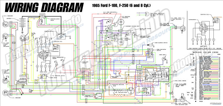 1965 ford truck wiring diagrams  fordification  the