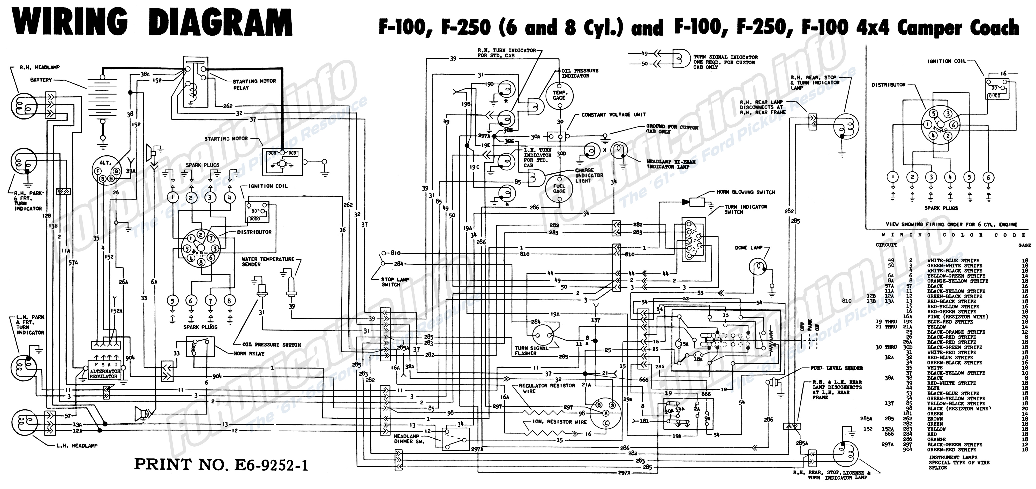 Clic Truck 12 Volt Wiring Diagram 1966 Ford Diagrams The 61 66 Click Here To View Some Notes About This